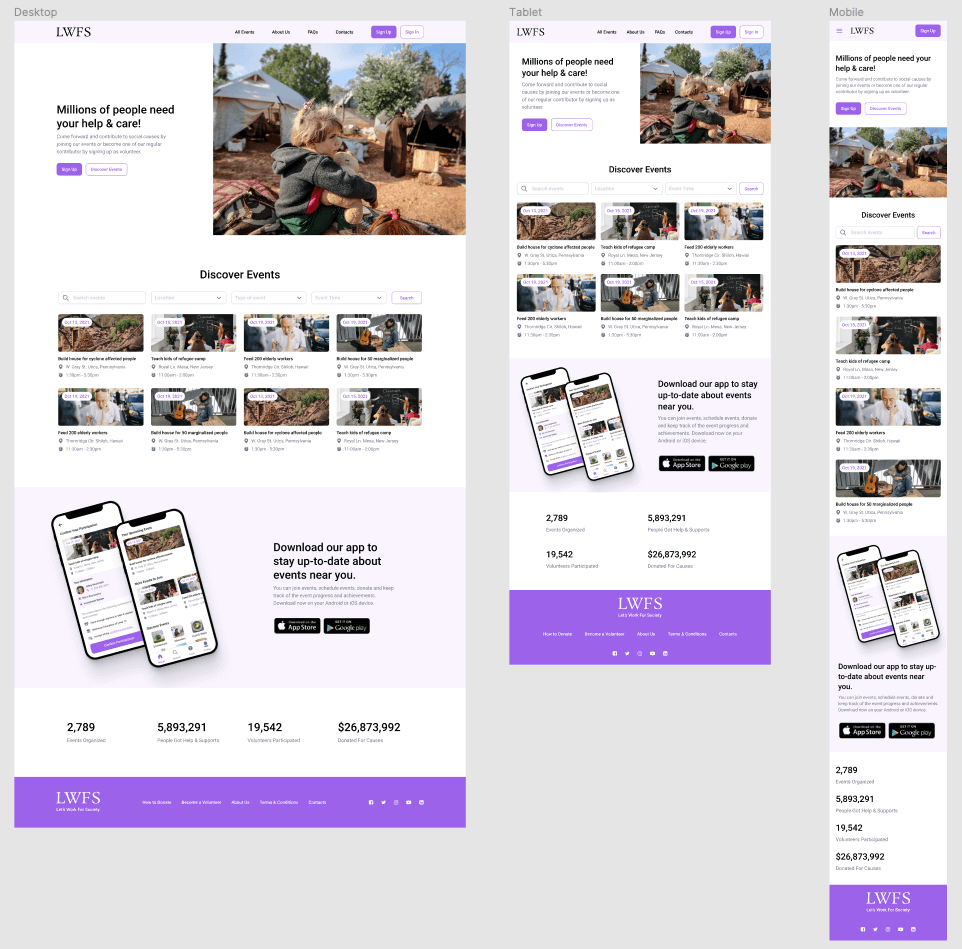 Website view for different screens
